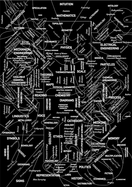 Diagrammatic Thinking | Alexander Gerner
